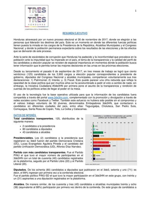 Resumen Ejecutivo - Iniciativa ciudadana 3de3HN