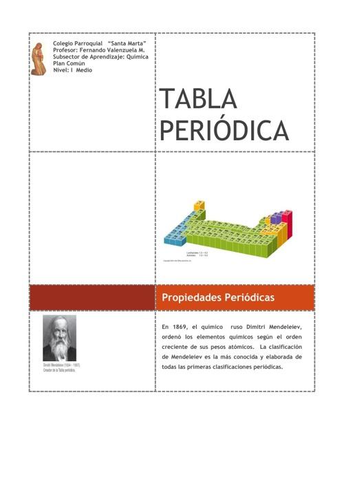 TABLA PERIODICA Y PROPIEDADES