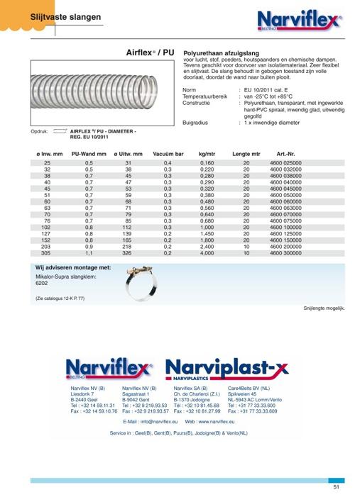 Slijtvaste Slangen Narviflex Overzicht