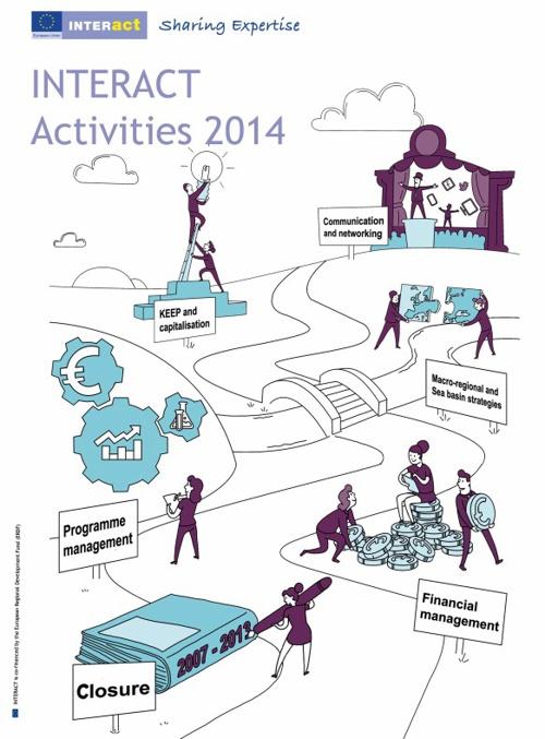 INTERACT Activities 2014/old