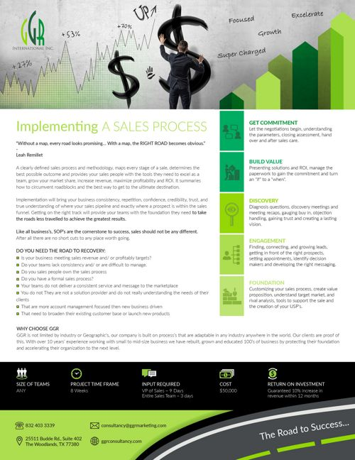 GGR Consultancy Sales Process