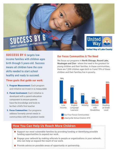 Early Learning Fact Sheet
