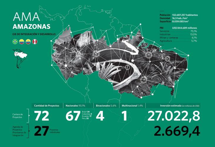Infografías 2016