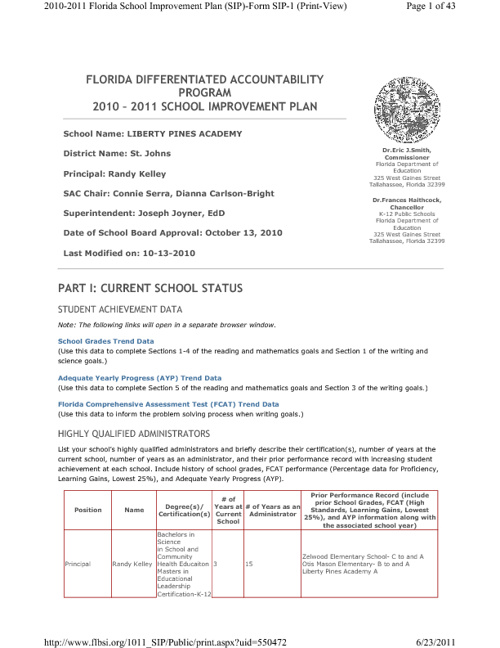 LPA School Improvement Plan 2010-2011