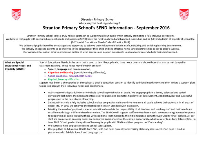 Stranton School Information Report 2016
