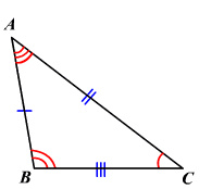 This is a scalene triangle because it has three different sides