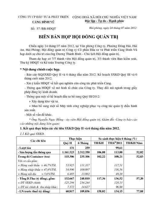 Bien ban hop HDQT ngay 24.07.2012