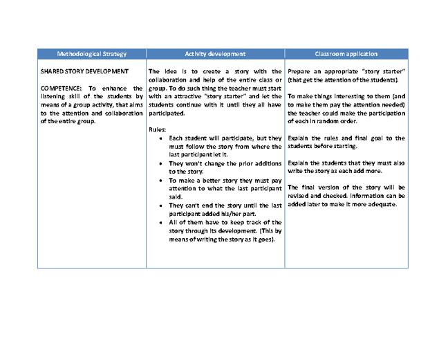 4 Skills Methodology