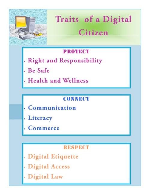 Ethics Day 3