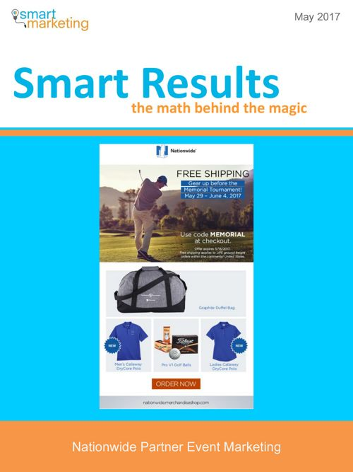 Smart Results May Reigan