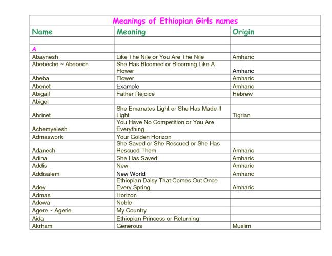 Copy of Ethiopian-names
