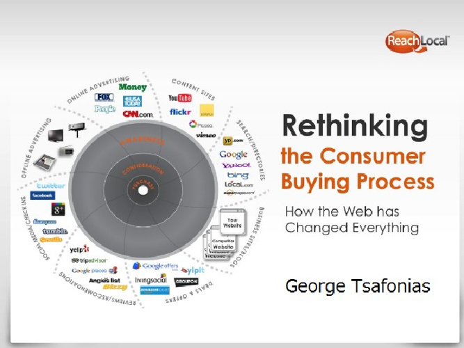 """Rethinking The Consumer Buying Process'- FReachLocal"
