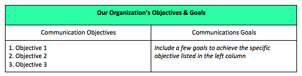 Organization's Objectives and Goals