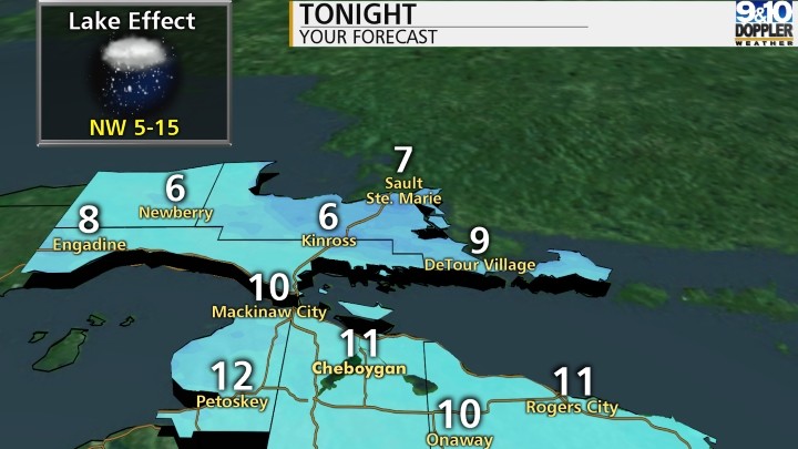 537a601c97d02 Local Forecasts - 9 & 10 News