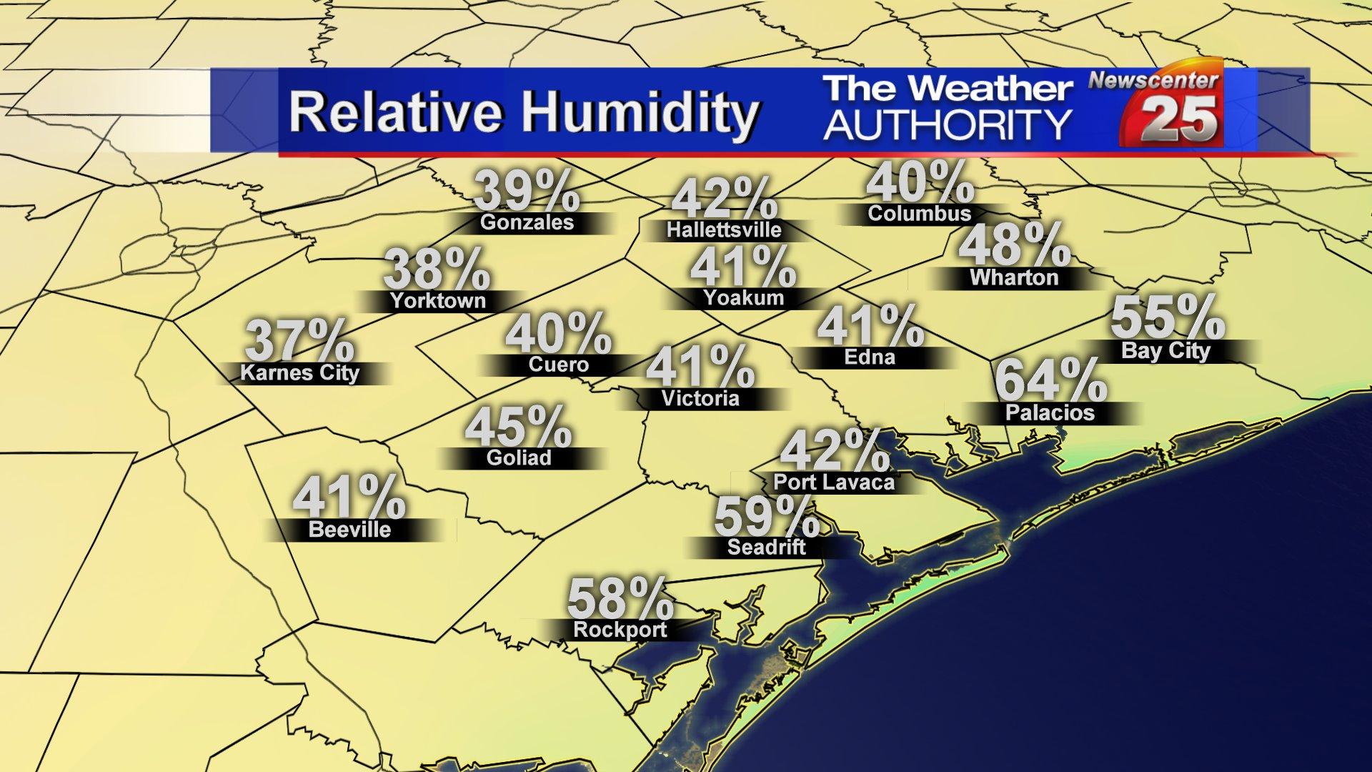 Relative Humidity