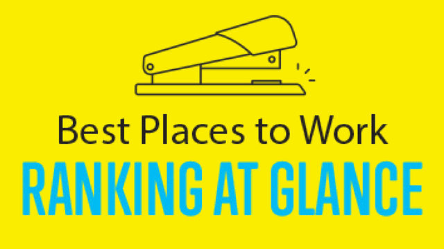 The 2017 Best Places to Work