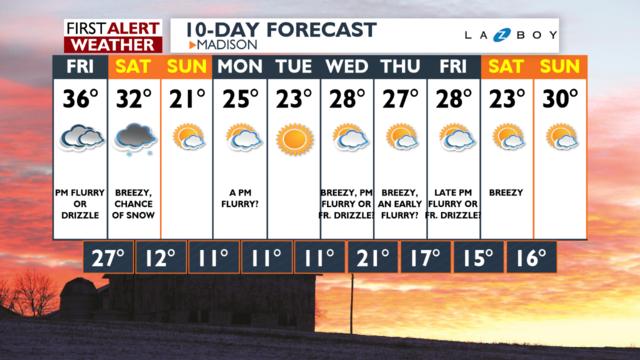 Chances for freezing drizzle, flurries, light snow through Saturday, then colder