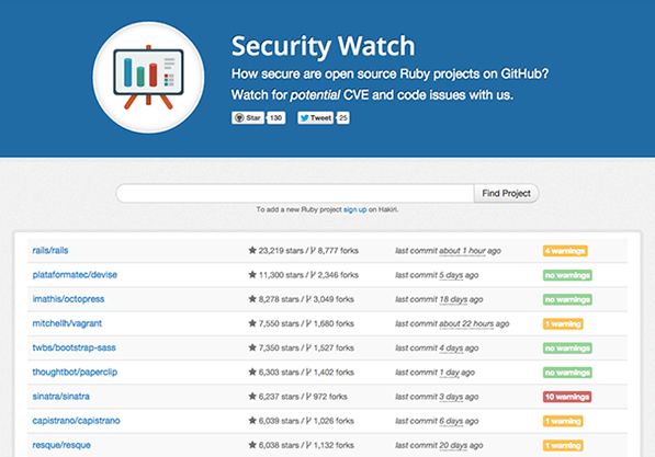 Hakiri: Security Watch