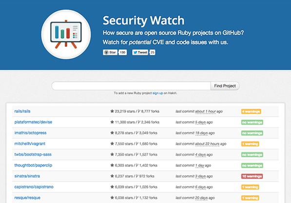 Hakiri: Security Watch