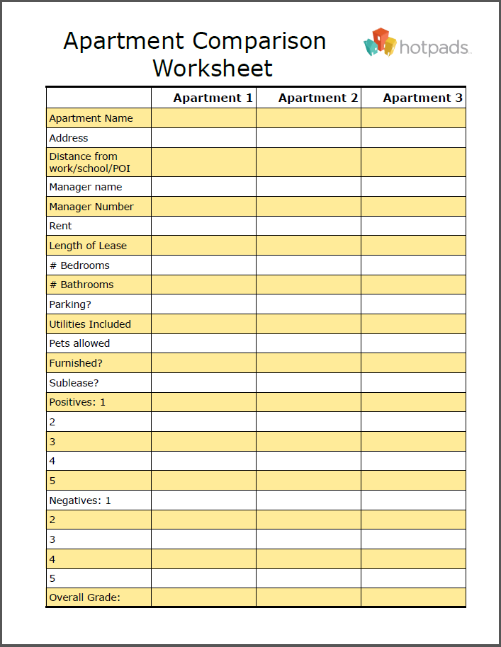apartment comparison worksheet hotpads. Black Bedroom Furniture Sets. Home Design Ideas