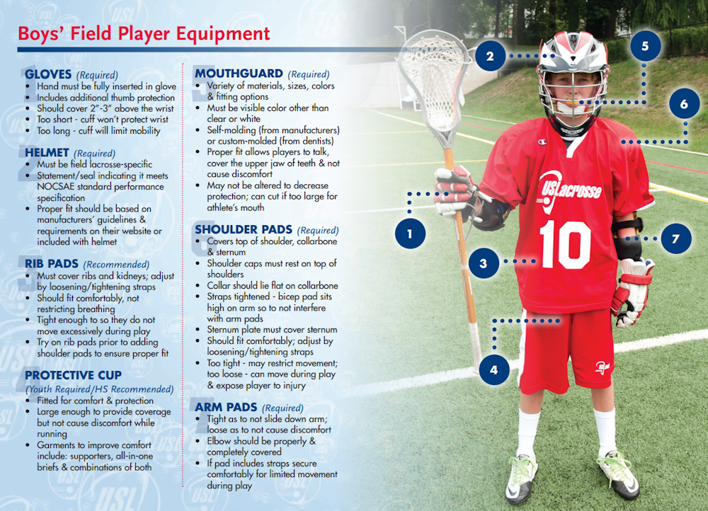 US Lacrosse Boys equipment