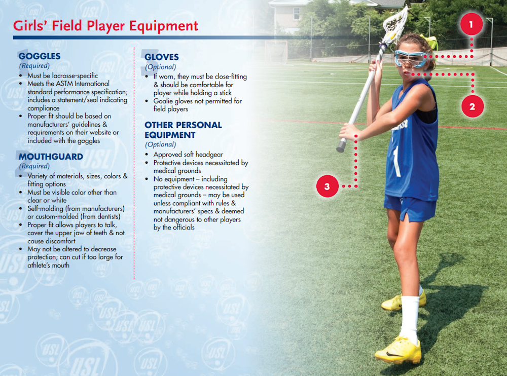 US Lacrosse Girl's equipment