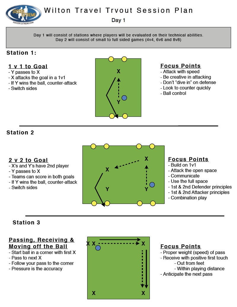 Spring Tryout Format Wilton Soccer Association - Soccer lesson plan template
