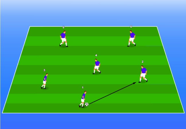 WSA Soccer Drills U5 Plus Sequential Passing Game