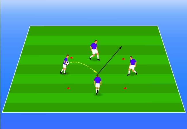 WSA Soccer Drills U8 Plus Premier Heading Game