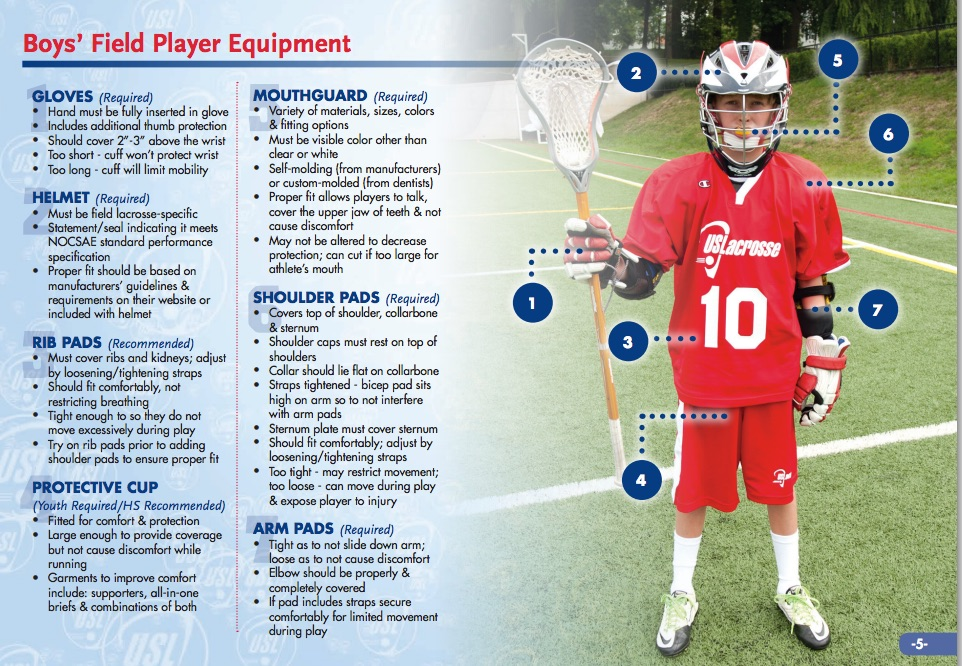 Boys Field Player Equipment