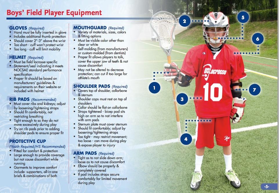 Boys Field Player Equipment