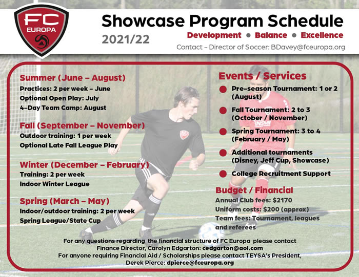 Showcase program 2021