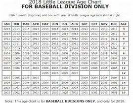 2018 little league age chart