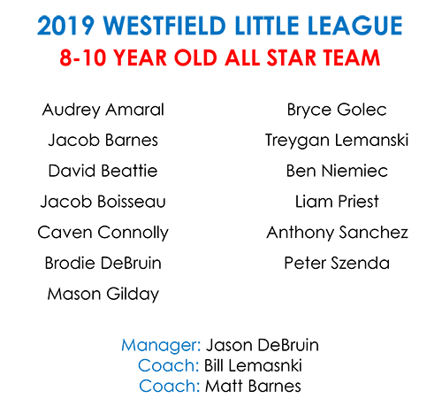10 Year Old All Stars
