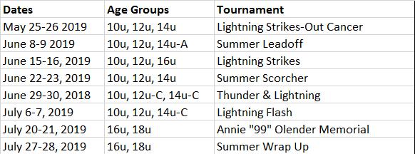 Lightning Travel | Southington Girls Softball League