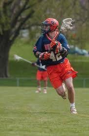 Gettysburg College Womens Lacrosse