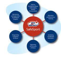 Safe Sport Training