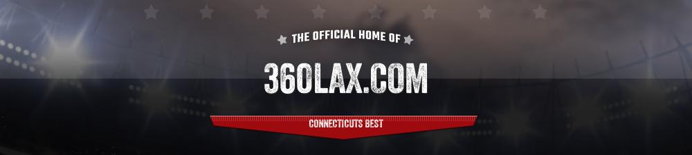 Pilots Lacrosse, Lacrosse, Goal, Field
