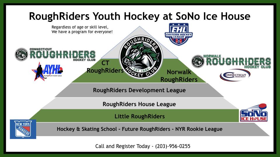 SoNo Hockey, Hockey, Goal, SoNo Ice House