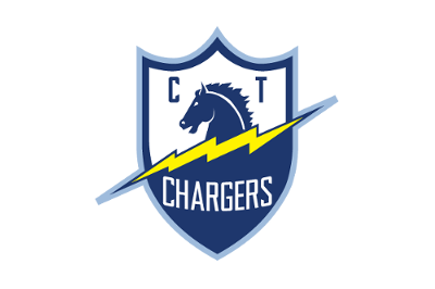 CT Chargers Lacrosse Club, Lacrosse, Goal, Field
