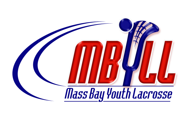 Mass Bay Youth Lacrosse League, Lacrosse, Goals, Field