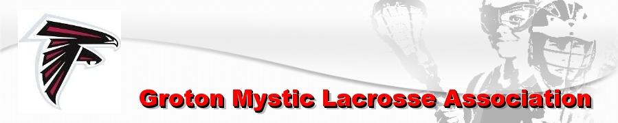 Groton Mystic Lacrosse Association, Lacrosse, Goal, Field