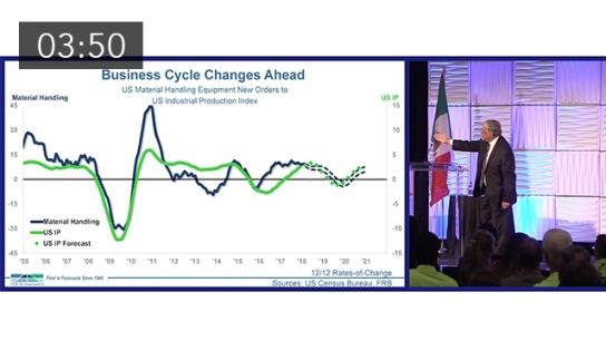Economic Expansion