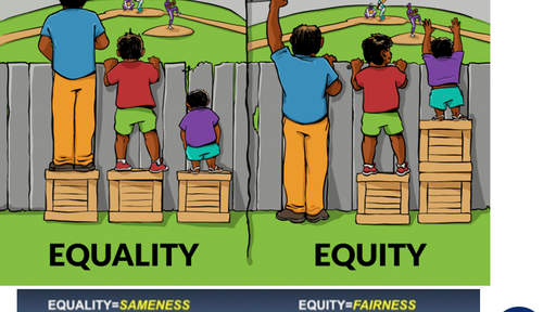 Graphic showing differences between equality and equity