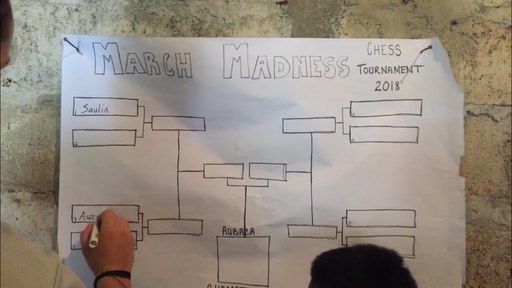 The March Madness Chess Tournament bracket