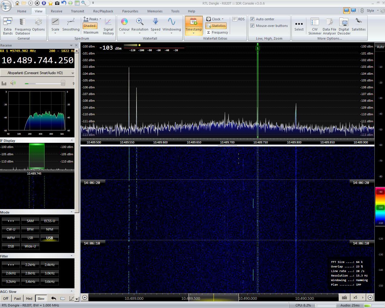 Hur man gör radio metrisk dating