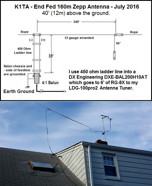 This is my HF antenna, I don't know why but it really works well.