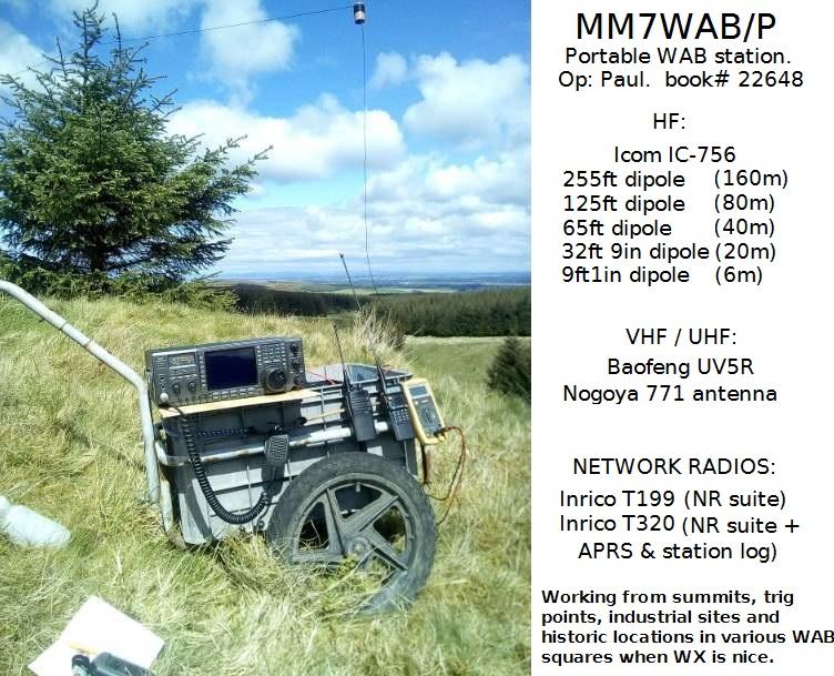 MM7WAB - Callsign Lookup by QRZ Ham Radio