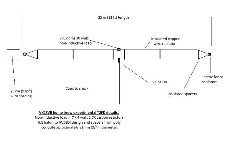vk2evb callsign lookup by qrz com my version of the iw5edi 6 to 1 balun