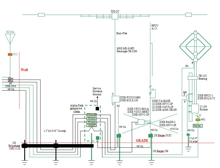 daiwa cn 801hp schematic: Ad5hd callsign lookup by qrz ham radio